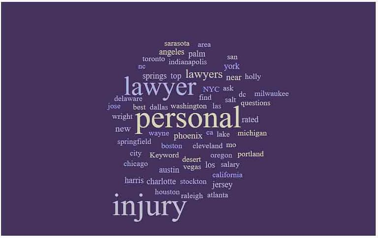 SEO for Personal Injury Lawyers